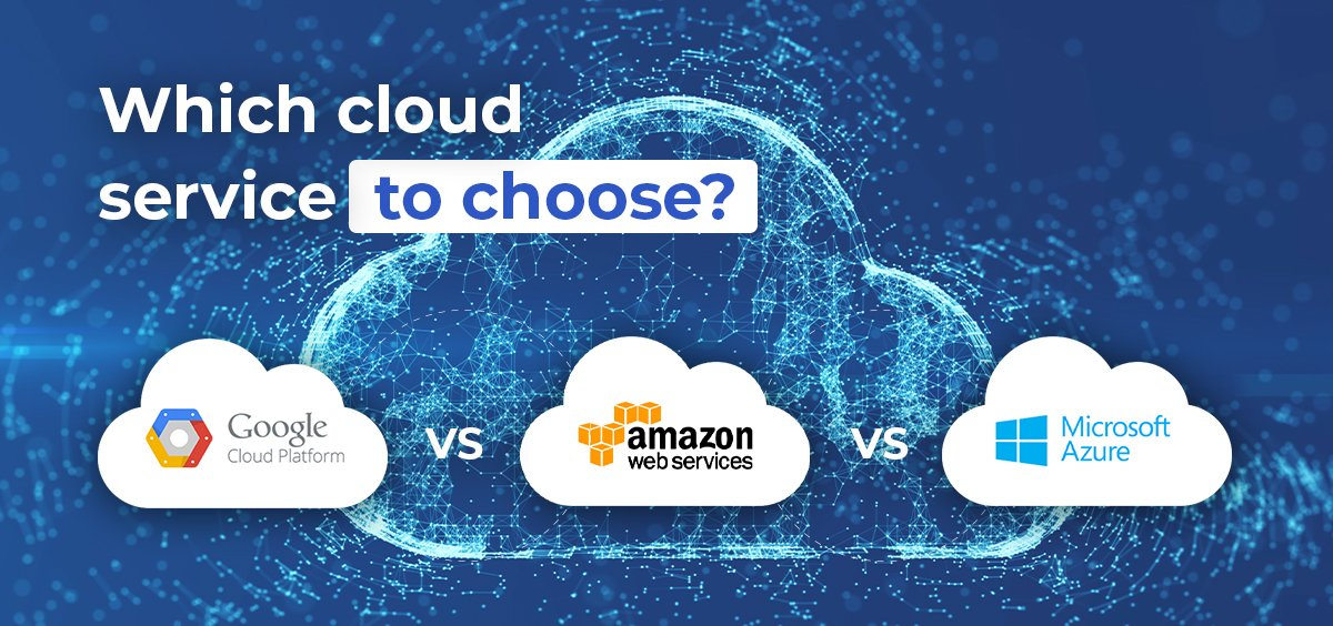 Inside blog picture: AWS, Azure and Google Cloud – which cloud service to choose?